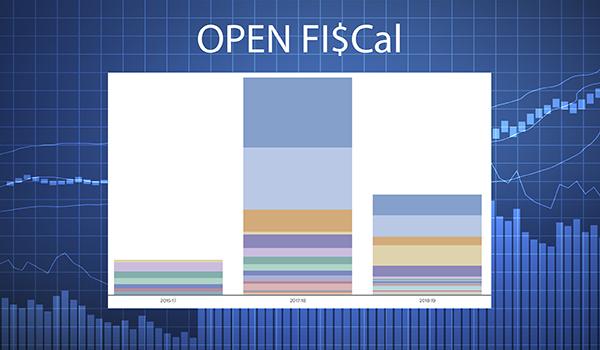 Open FI$Cal Gaining Dozens of Departments